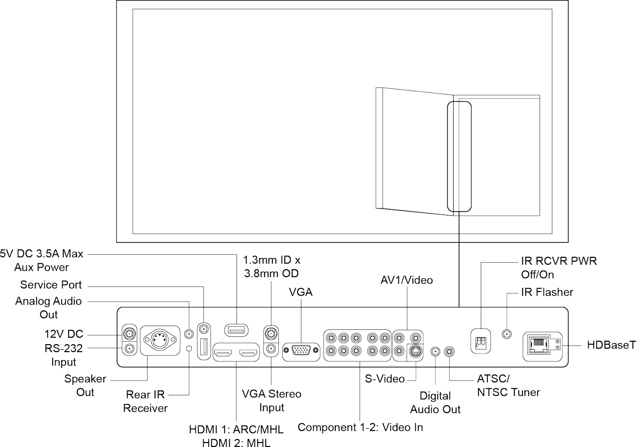 0izzplwq Old Station Landscape Masonry Supply Norton Ma Serial Port Ir Receiver Diagram